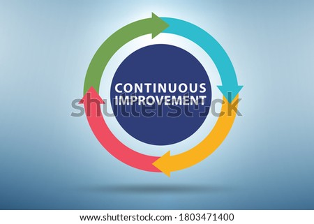 Continuous improvement concept in business Stockfoto ©