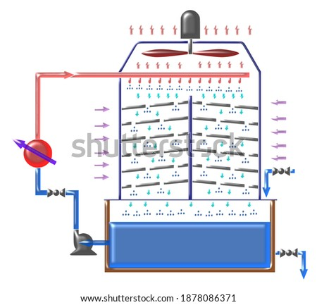 cooling tower process plant equipment Stock photo ©