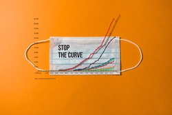 Coronavirus: flatten the curve with protective measures, message on surgical mask with curve graph to reduce covid-19 spread.  stay home recommendation to stop pandemic disease. on orange background