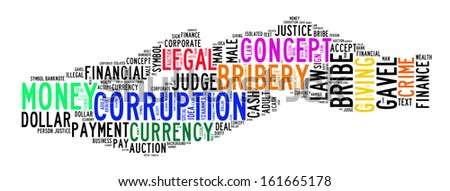 corruption text cloud on isolated background