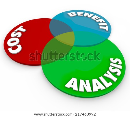 Cost Benefit Analysis words on a 3d venn diagram of overlapping circles to illustrate the value and investment of spending money or buying goods