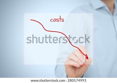 business costco locations
