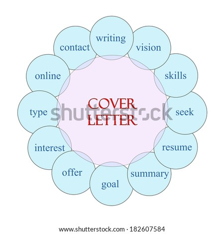 Cover Letter concept circular diagram in pink and blue with great terms such as and writing, summary, resume more.