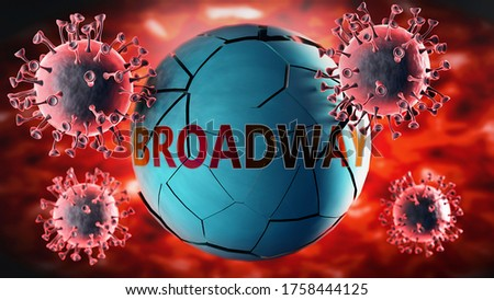 Covid-19 virus and broadway, symbolized by viruses destroying word broadway to picture that coronavirus outbreak destroys broadway and leads to recession, 3d illustration