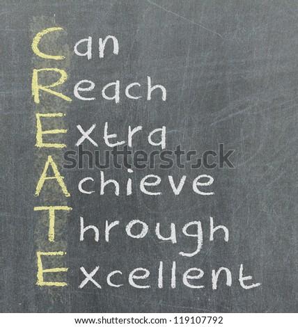 Create meaning written on blackboard, background, high resolution