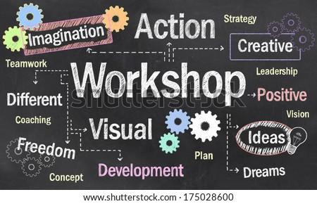 Creative Workshop With Chalk On Blackboard