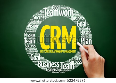 CRM - Customer Relationship Management word cloud collage, business concept on blackboard