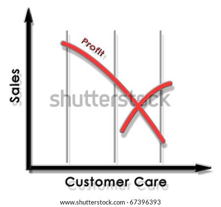 Cross Negative Profit Conceptual Graph - stock photo