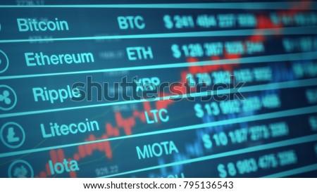 cryptocurrency exchange rate panel, (3d render)