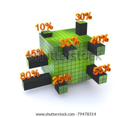 Cube bar graph