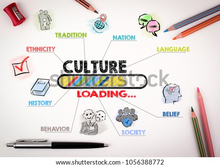 Culture Concept. Chart with keywords and icons on white background
