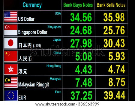 Foreign currency exchange rate on digital LED display board Images