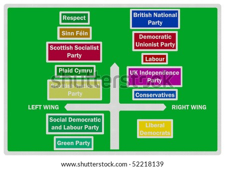 Current standing of the main UK political parties (2010). High res photo realistic roadsign.