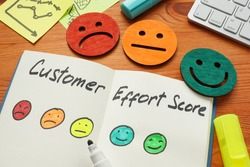 Customer effort score with rate from smiled faces.