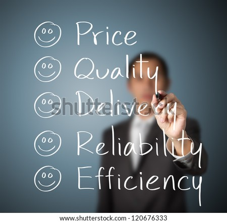 customer evaluate happy on  price quality delivery reliability and efficiency