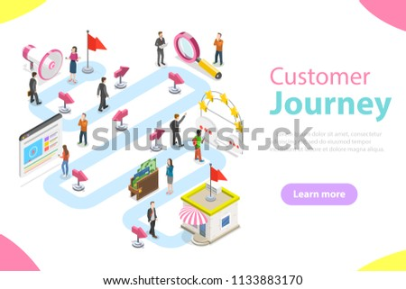 Customer journey flat isometric . People to make a purchase are moving by the specified route - promotion, search, website, reviews, purchase.