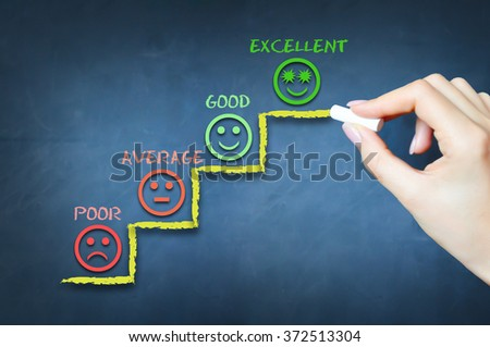 Customer satisfaction or evaluation of business performance #372513304