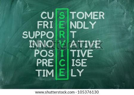 customer service concept on blackboard-customer friendly support