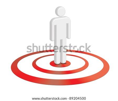 Customer, user centric concept