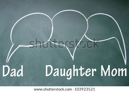 Dad?daughter and mom chat symbol