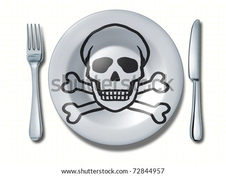 Dangerous food symbol represented by a fork and knife with a plate and a graphic of a skull and bones illustrating the concept of unsafe restaurant meals.