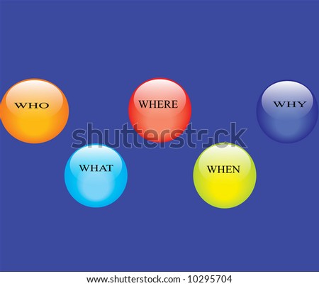 Dark blue background with colourful circles showing the 5W's for problem solving