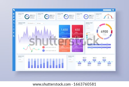 Dashboard, great design for any site purposes. Business infographic template.   Big data concept Dashboard UI, UX user admin panel template design. Analytics admin dashboard.