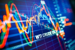 Data analyzing in commodities energy market: the charts and quotes on display. US WTI crude oil price analysis. Stunning price drop for the last 20 years.