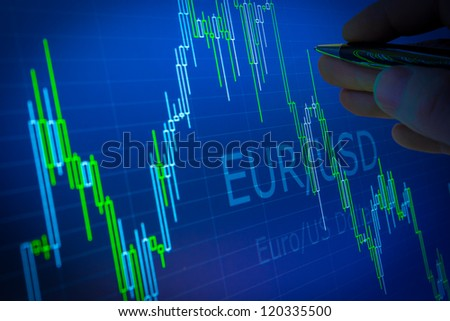 Data analyzing in forex market: the charts and quotes on display. Analytics in pairs EUR / USD