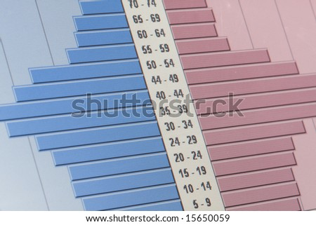Data charts on the computer lcd monitor (selective and soft focus)