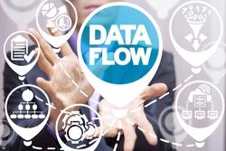 Data flow concept. Bigdata technology.
