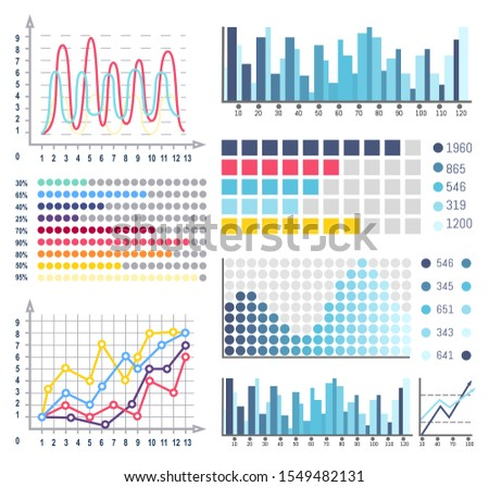 Data visual representation of business results raster. Flowcharts and graphics, schemes with scales curves in different colors. Visualize information
