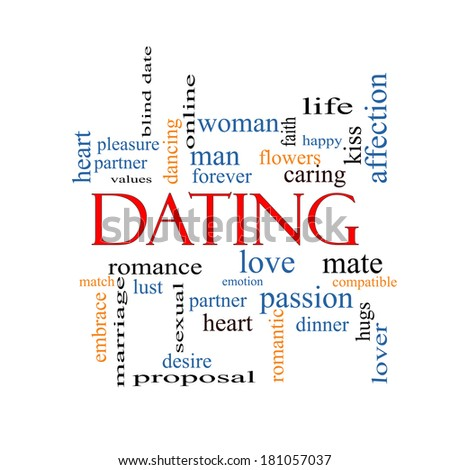 Online dating terminology