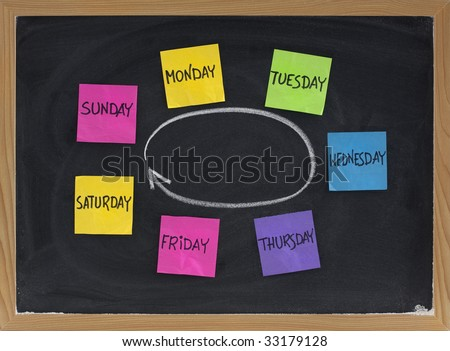 days of week presented as a cycle with colorful sticky notes and white chalk on blackboard