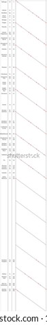 De Chancourtois's Helical Periodic Table (complete table) Foto stock ©