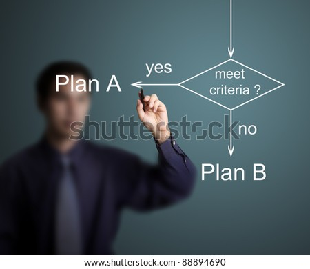 decision diagram for strategy plan draw on white board by business man