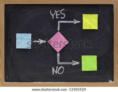 decision making process, blank flowchart, sticky notes and white chalk drawing on blackboard