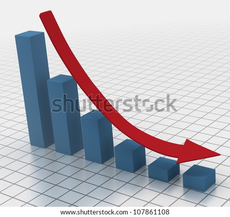 Declining bar chart with arrow 3D render of falling bar chart with red arrow showing the decline