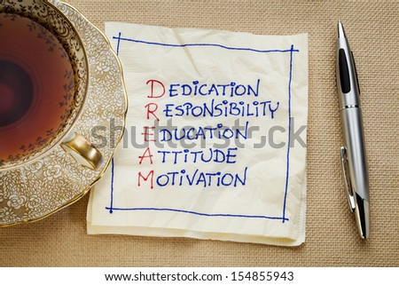dedication, responsibility, education, attitude, motivation - DREAM acronym - a napkin doodle with a cup of tea