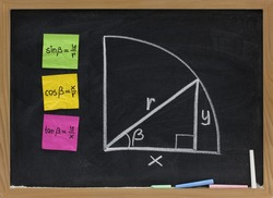 definition of trigonometric functions (sine, cosine, tangent) presented with color sticky notes and white chalk sketch on blackboard