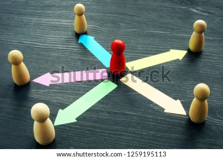 Delegating concept. Wooden figures and arrows.