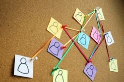 Delegation in company. Organizational structure from pins and strings on the board.