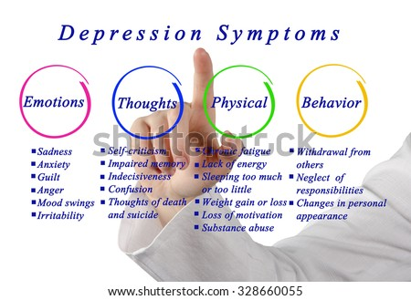 signs and symptoms of depression pdf