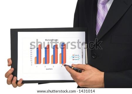 describing business chart