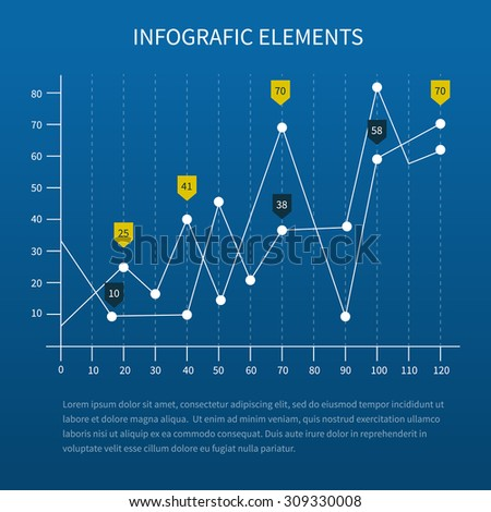 Detailed infographic elements. Business statistics charts showing various visualization graphs and numbers #309330008