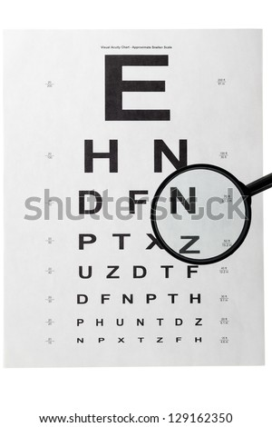 Detailed shot of white eye test chart and magnifying glass on white background.