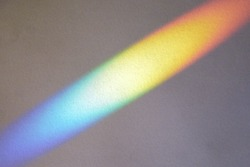 Diagonal rainbow spectrum along paper