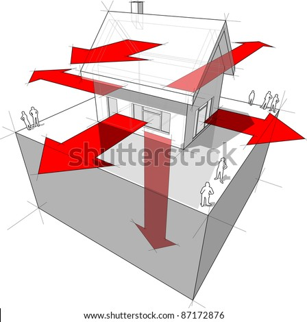 Diagram of adetached house showing the ways where the heat is being lost through the construction