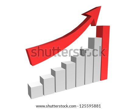 Diagram of business sucess