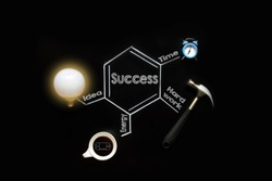 Diagram of success formula in infographics on a black background. Idea, energy, work, time